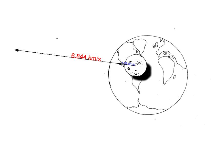 earthLunaVectors
