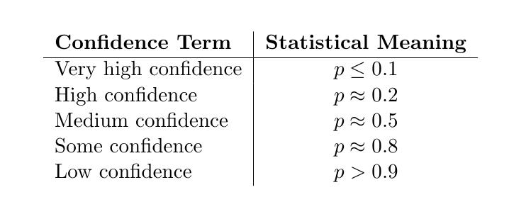 confStandardAR4