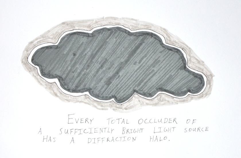 diffractionHalo