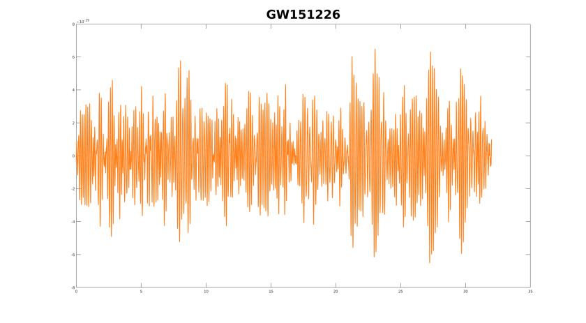 gw151226